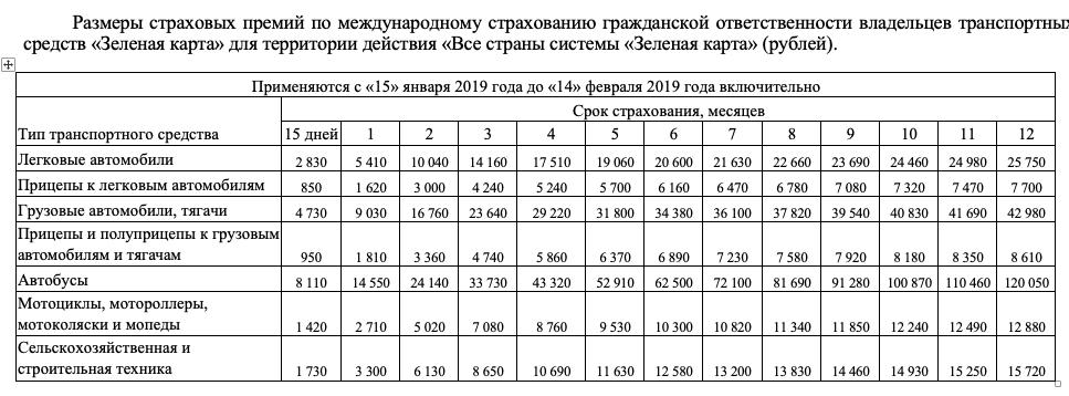 стоимость зеленой карты с 15 января 2019