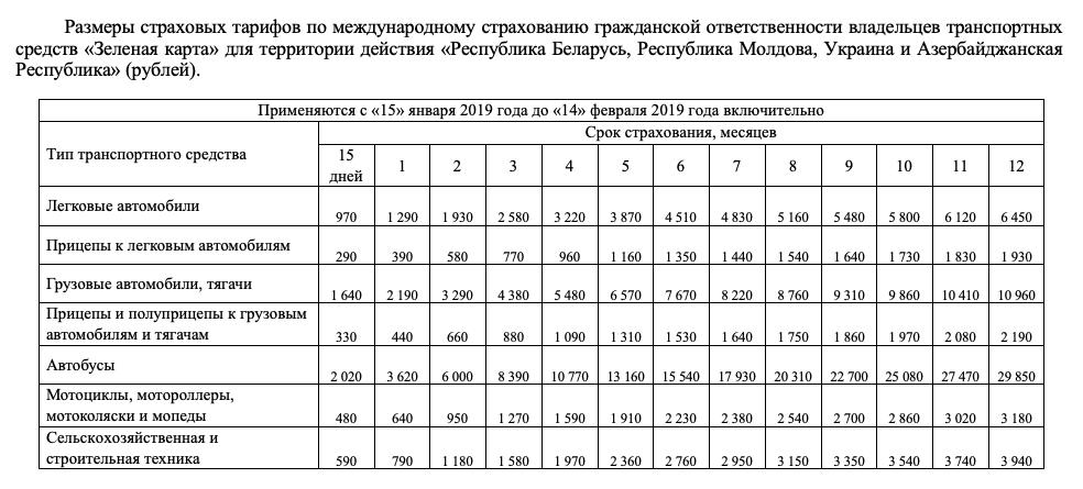 Стоимость зеленой карты с 15 января 2019 снг